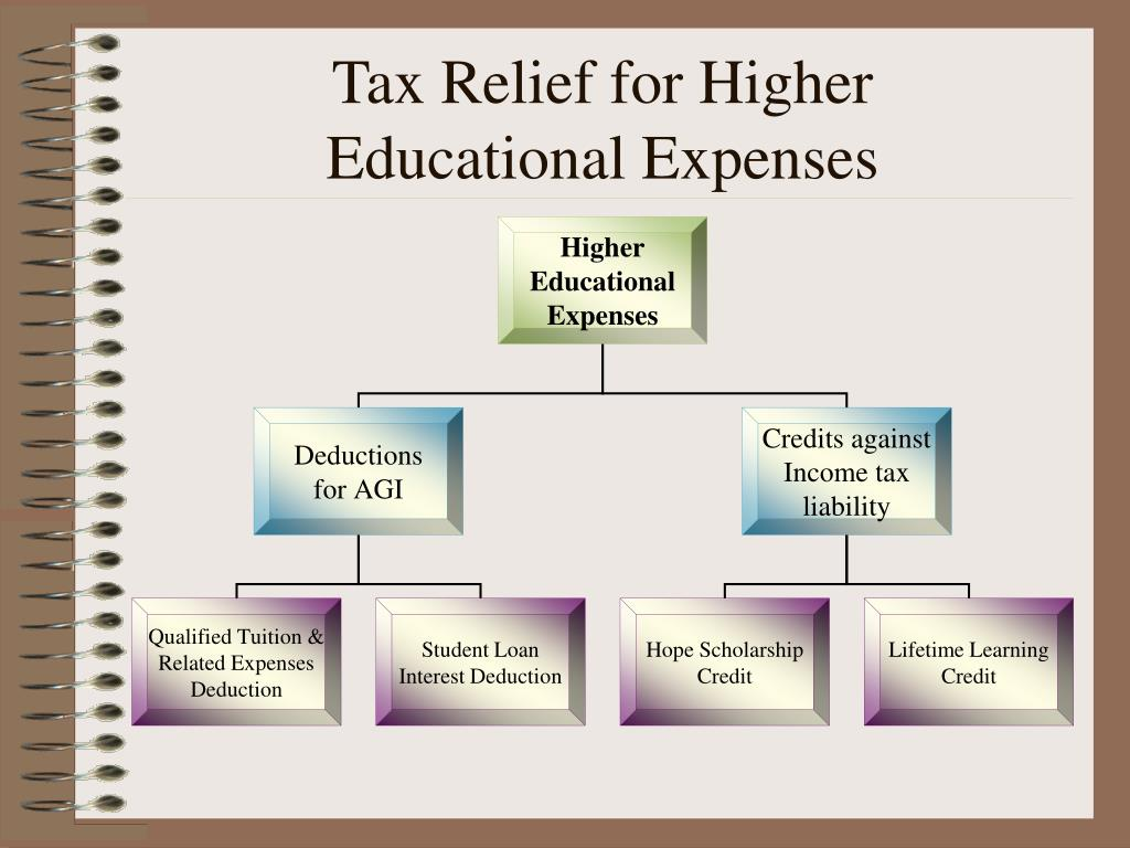 Tax Relief for Higher