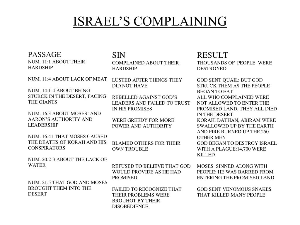 ISRAEL'S COMPLAINING