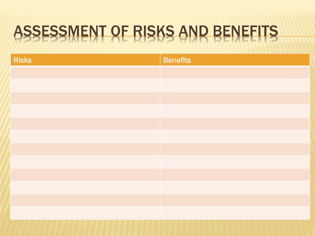 Assessment of Risks
