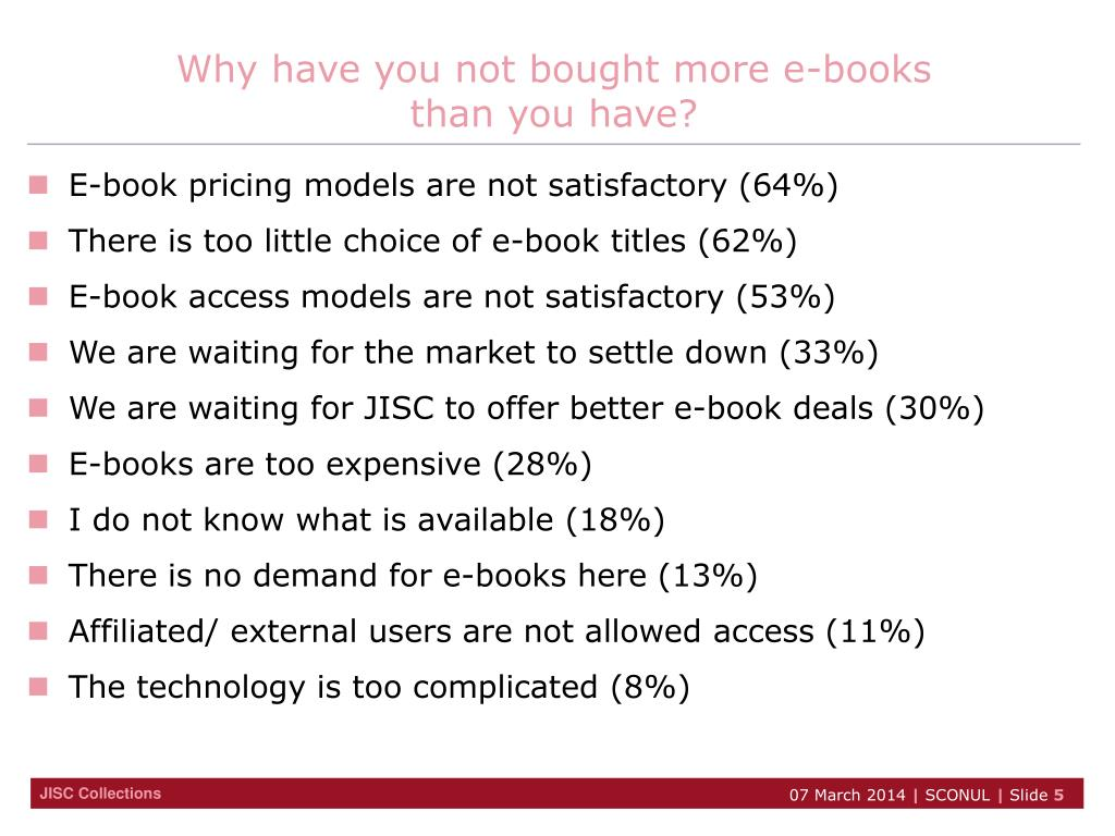 Why have you not bought more e-books