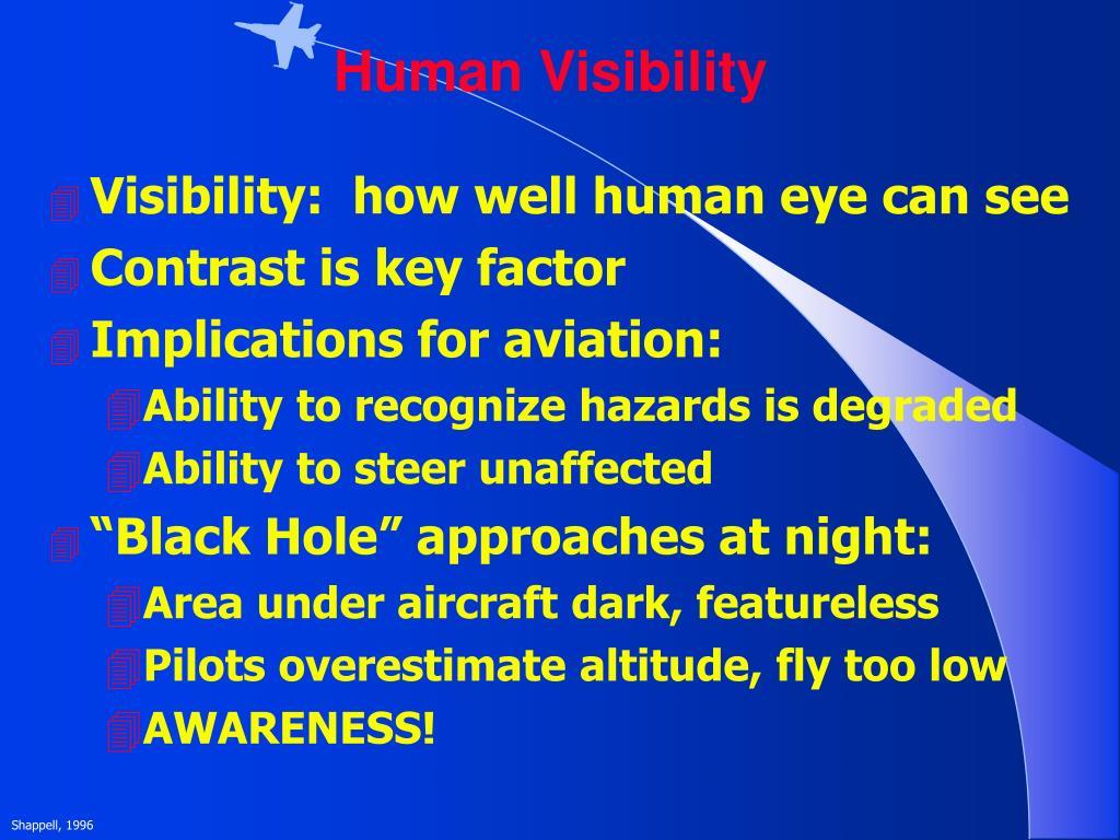 Human Visibility