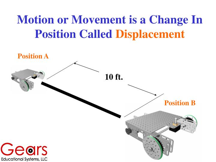 Motion or Movement is a Change In Position Called