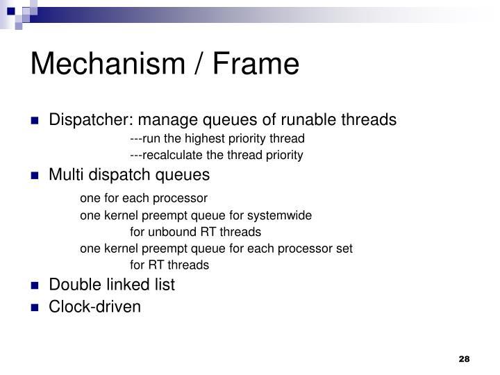 Mechanism / Frame
