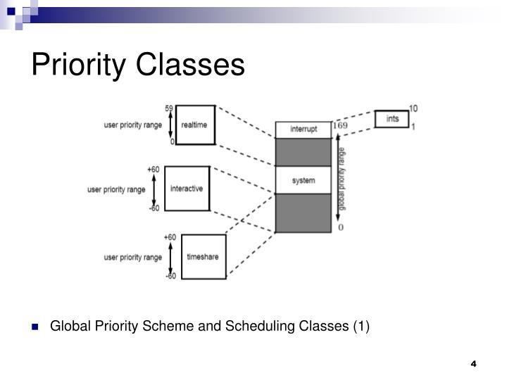 Priority Classes