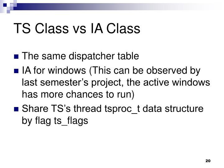 TS Class vs IA Class