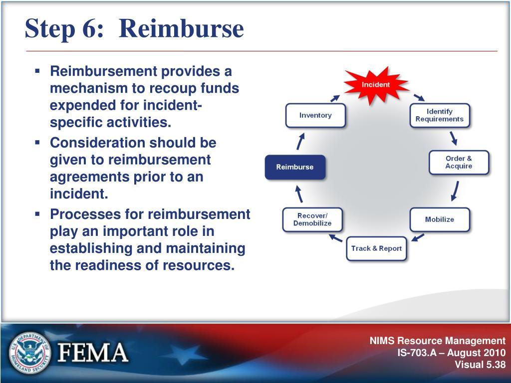 Step 6:  Reimburse
