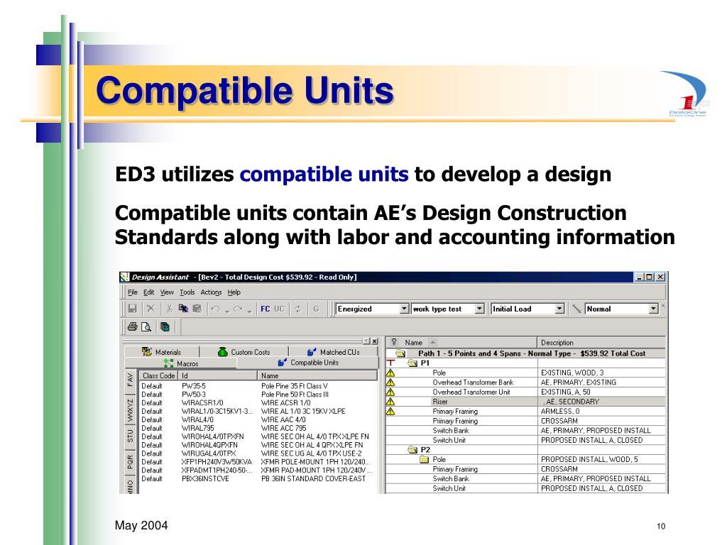 Compatible Units