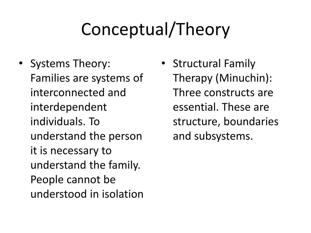 Conceptual/Theory