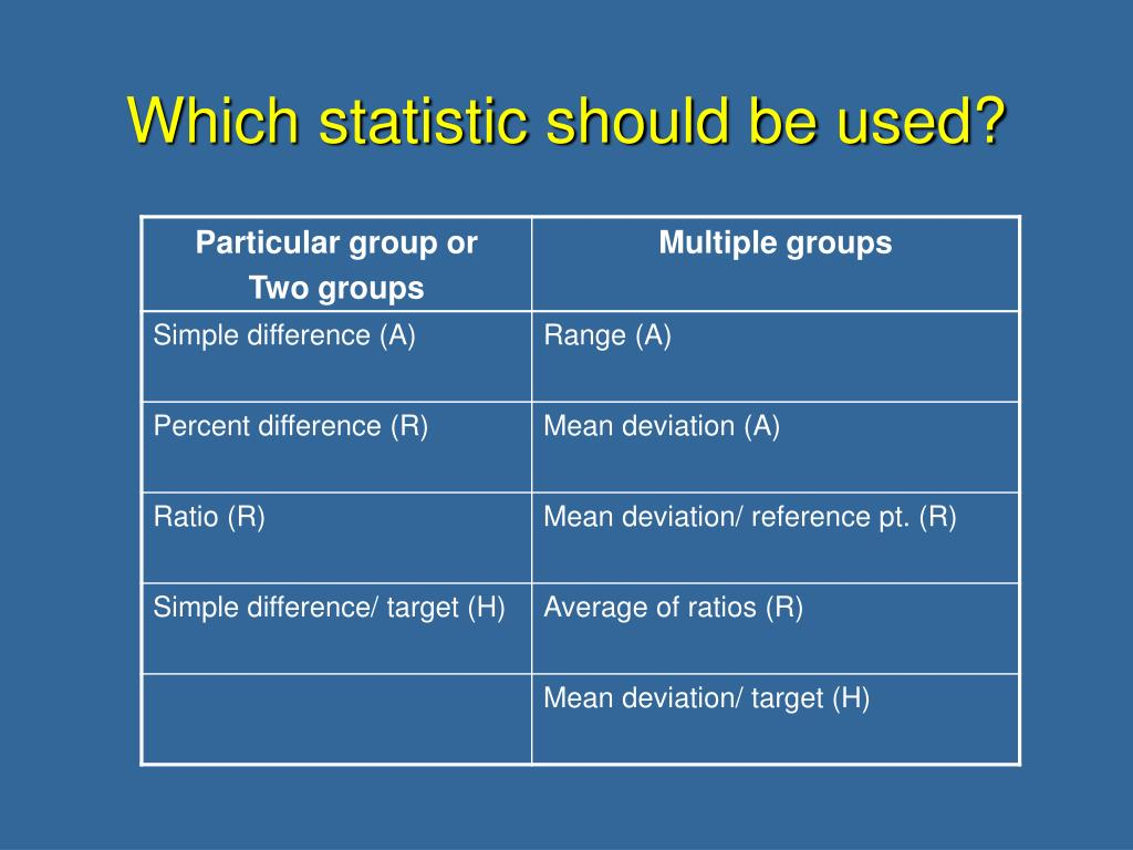 Which statistic should be used?