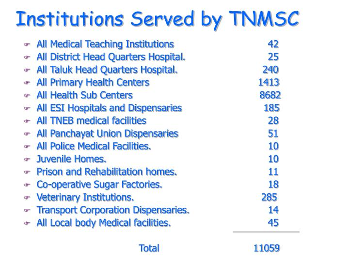 Institutions Served by TNMSC