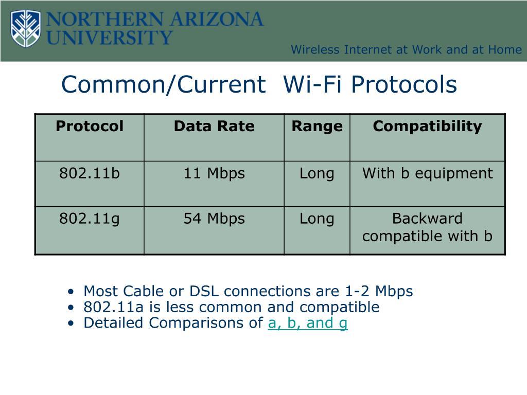 Common/Current  Wi-Fi Protocols