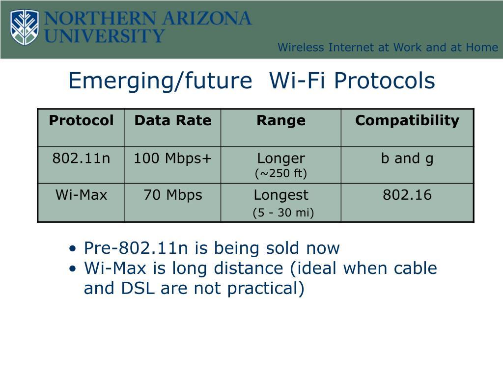 Emerging/future  Wi-Fi Protocols