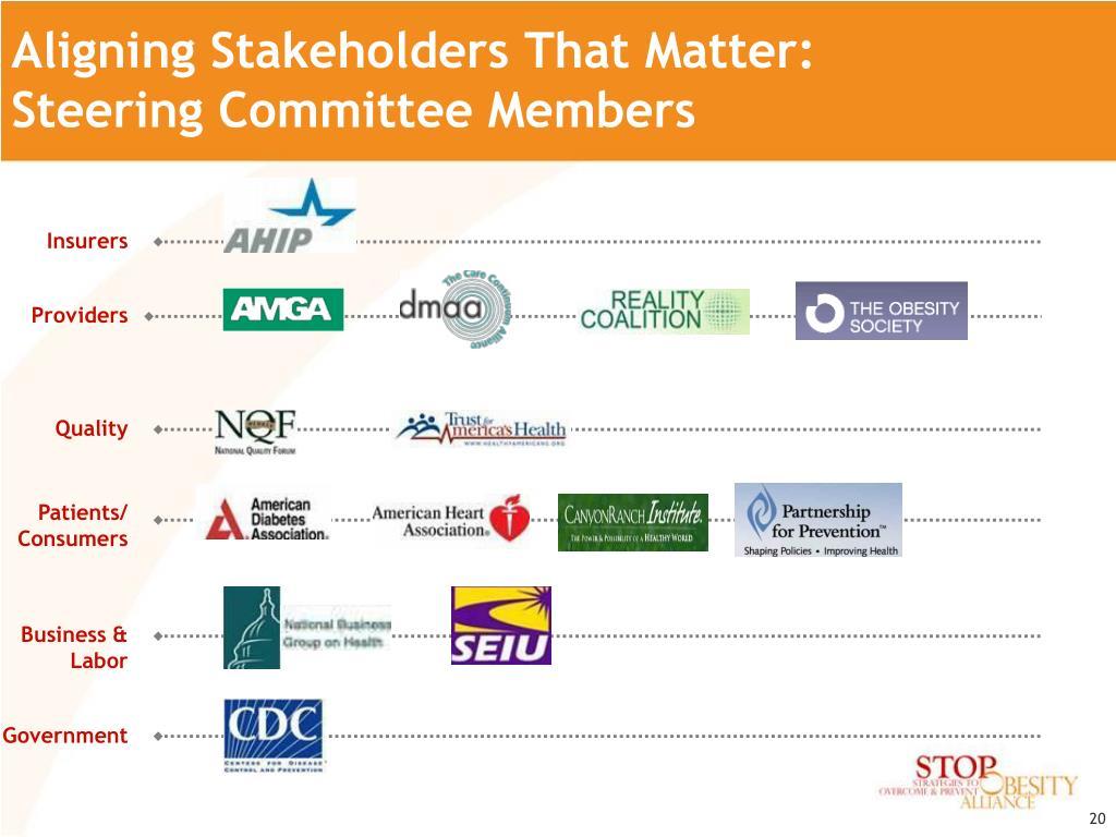 Aligning Stakeholders That Matter:
