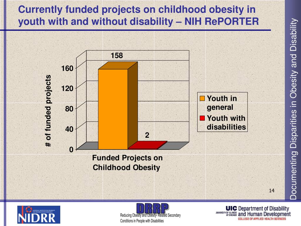 Currently funded projects on childhood obesity in youth with and without disability – NIH RePORTER