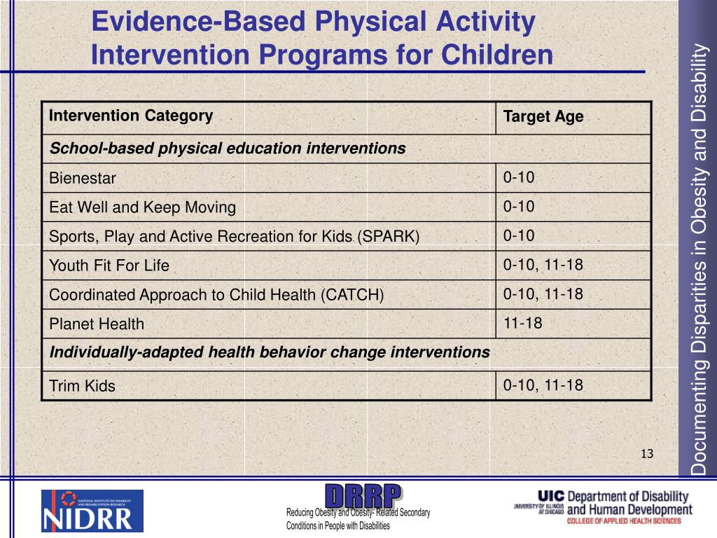 Evidence-Based Physical Activity
