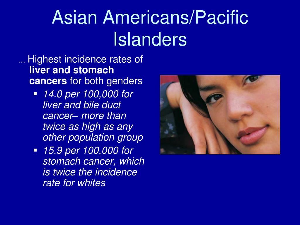 Asian Americans/Pacific Islanders