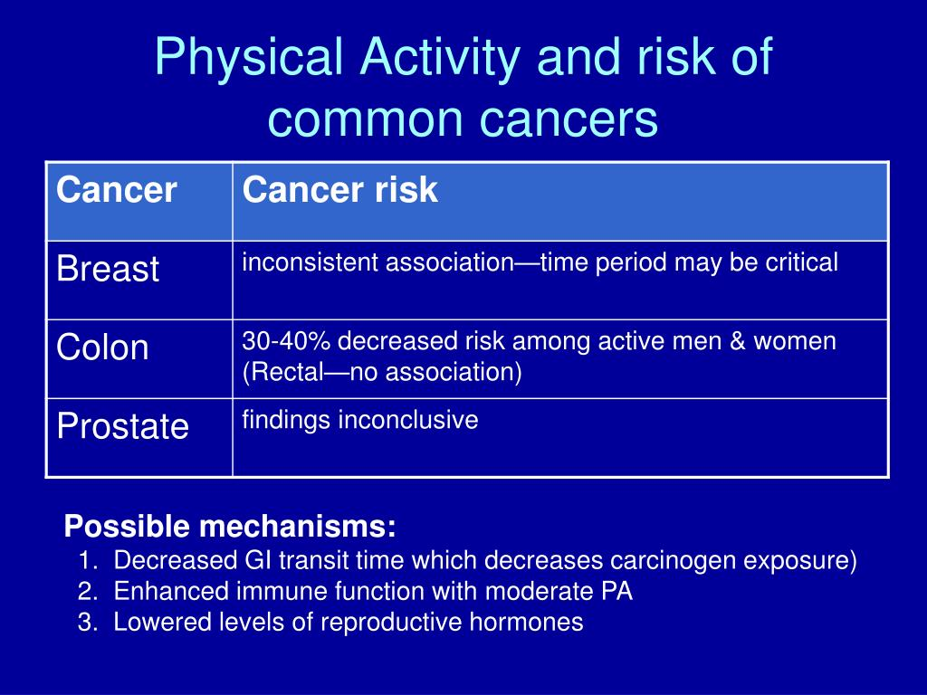Physical Activity and risk of common cancers