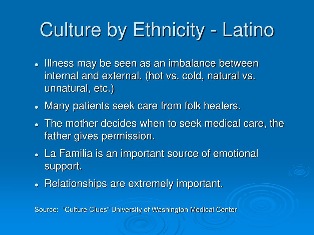 Culture by Ethnicity - Latino