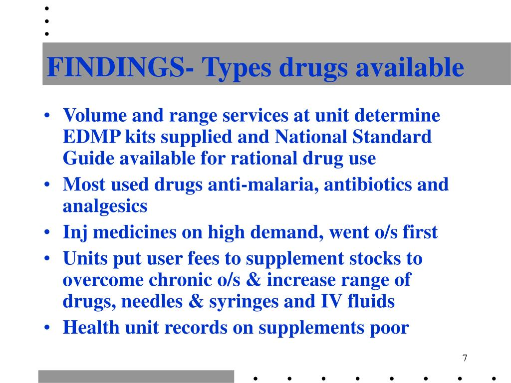 FINDINGS- Types drugs available