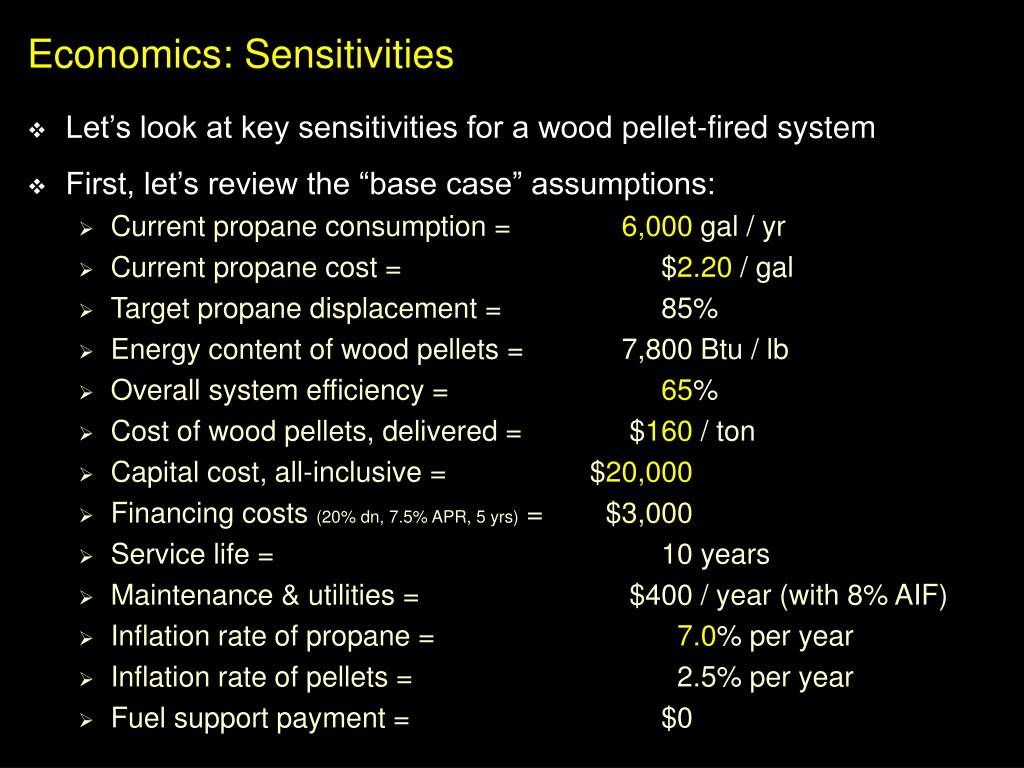 Economics: Sensitivities