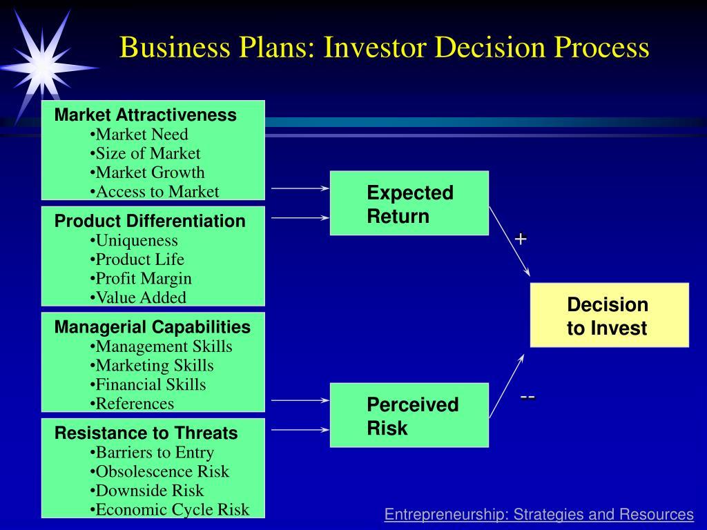 Business Plans: Investor Decision Process