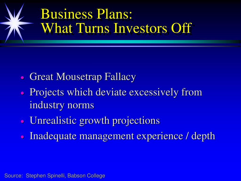 Business Plans: