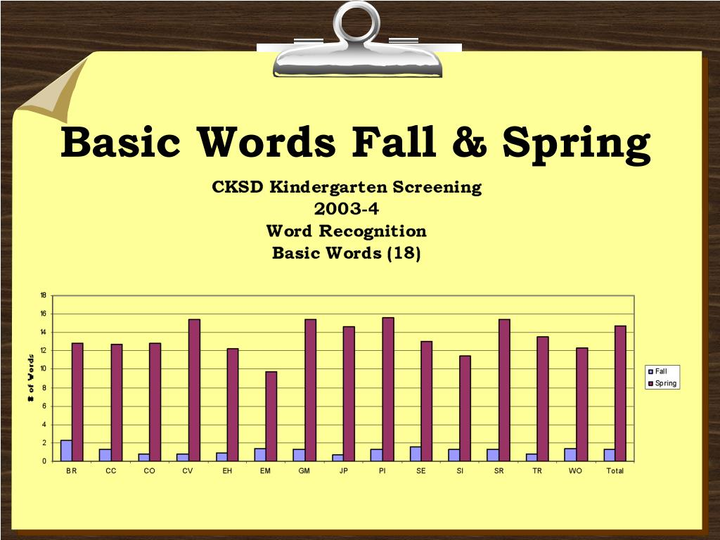 Basic Words Fall & Spring