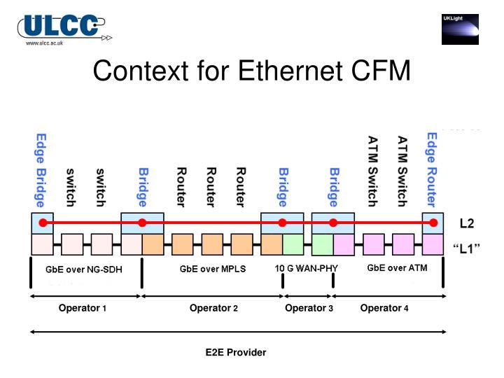 Context for Ethernet CFM