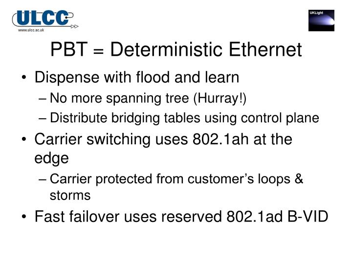 PBT = Deterministic Ethernet