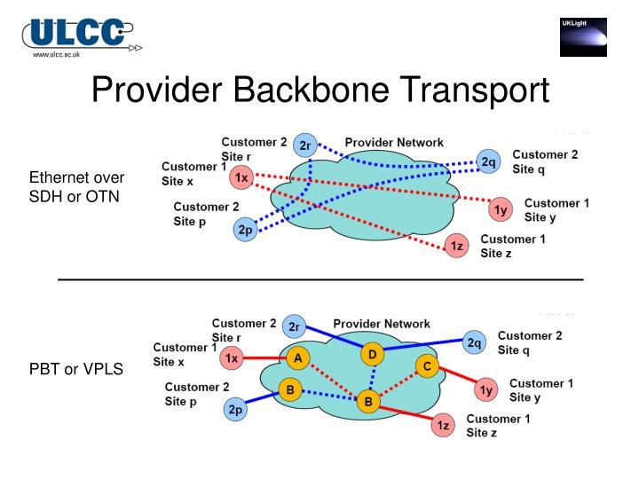 Provider Backbone Transport