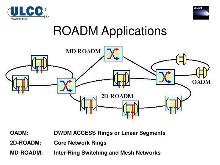 ROADM Applications