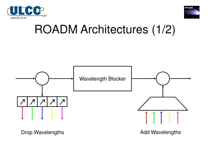 ROADM Architectures (1/2)