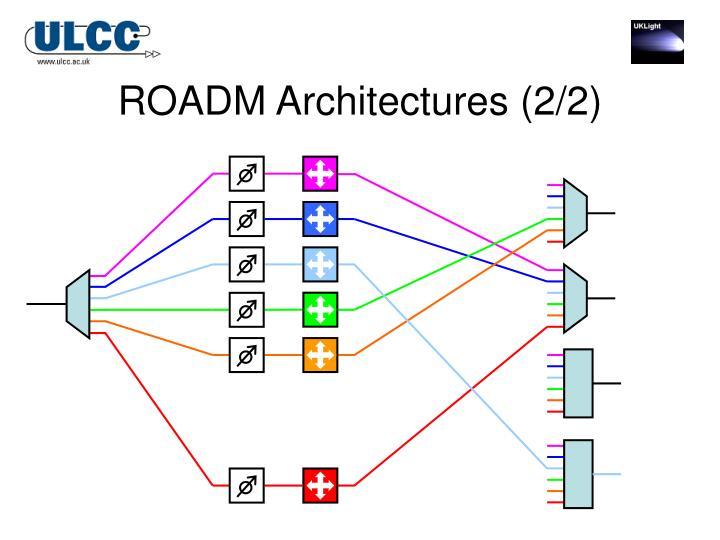 ROADM Architectures (2/2)