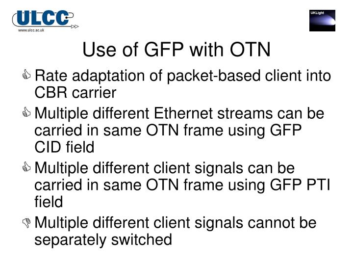 Use of GFP with OTN