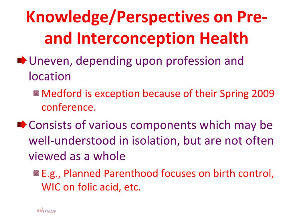 Knowledge/Perspectives on Pre- and Interconception Health