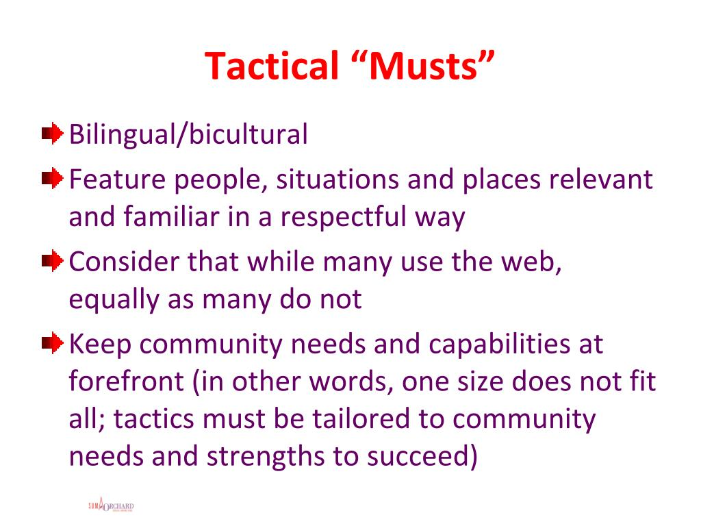 """Tactical """"Musts"""""""