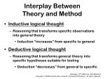 interplay between theory and method