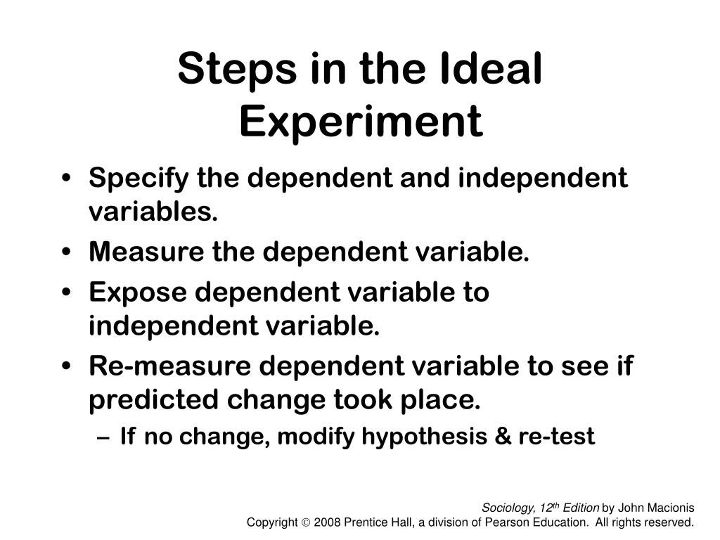 Steps in the Ideal Experiment