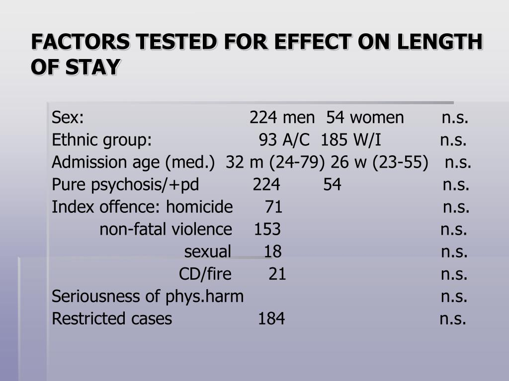 FACTORS TESTED FOR EFFECT ON LENGTH OF STAY
