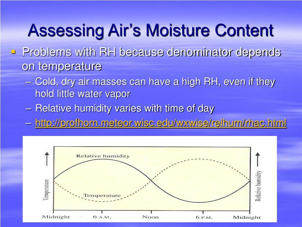Assessing Air's Moisture Content