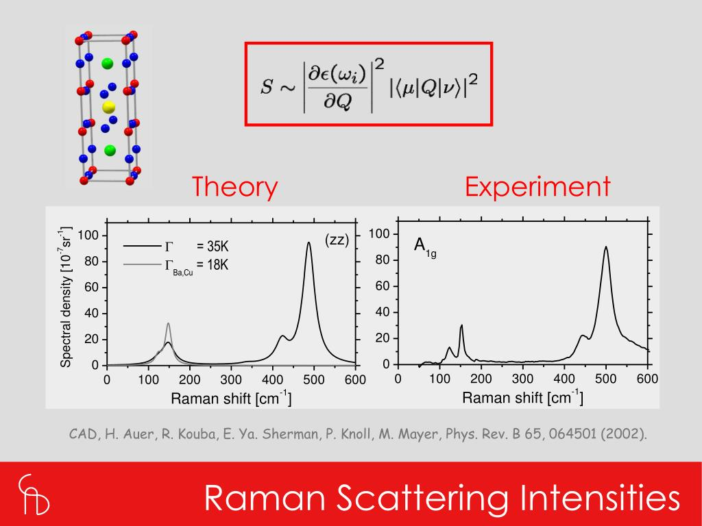 A basic overview of Raman spectroscopy  Renishaw