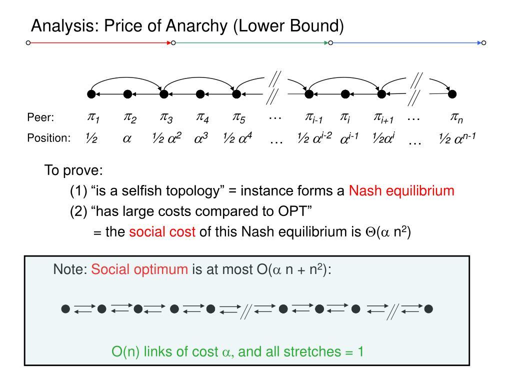 Analysis: Price of Anarchy (Lower Bound)