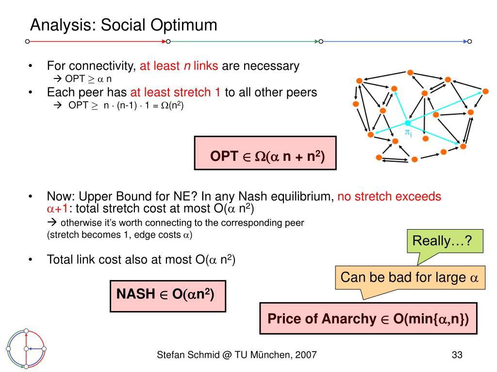 Analysis: Social Optimum