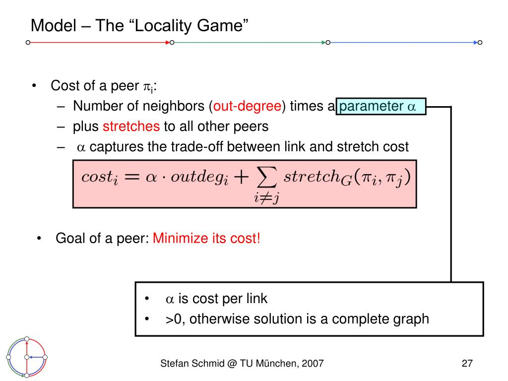 """Model – The """"Locality Game"""""""