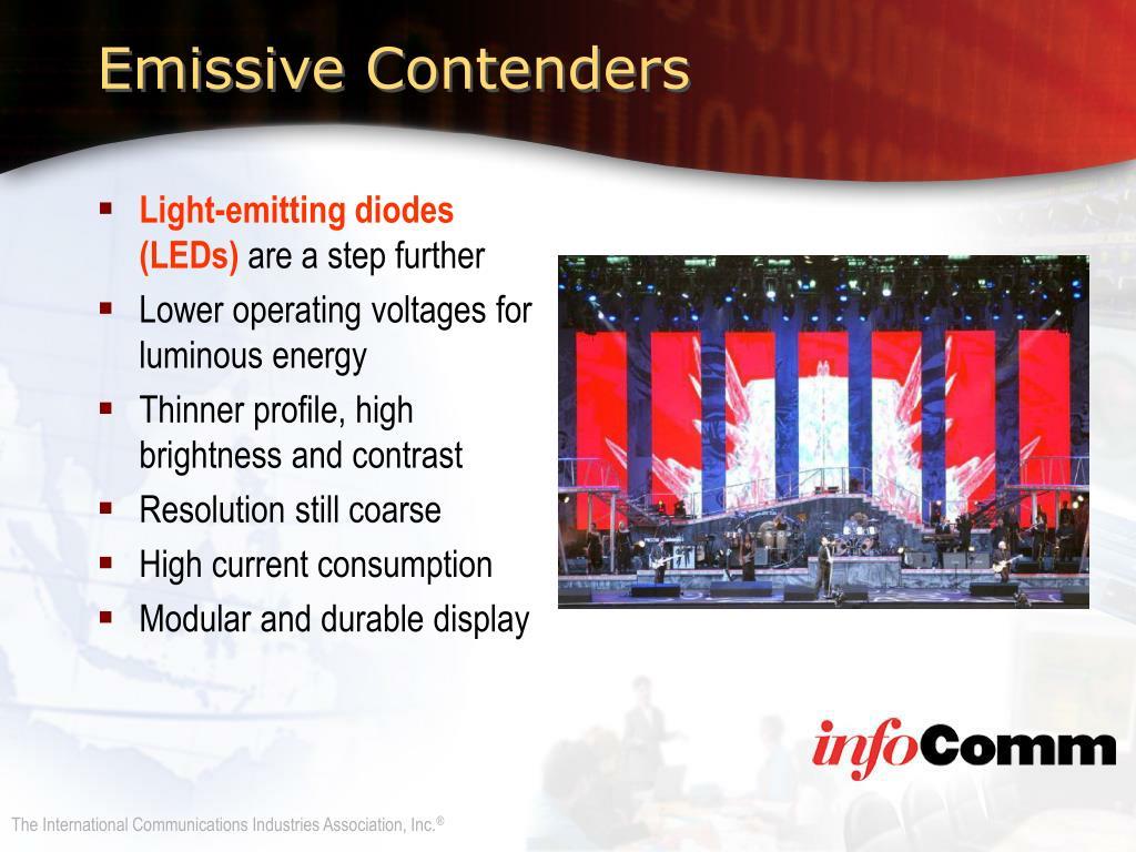 Emissive Contenders