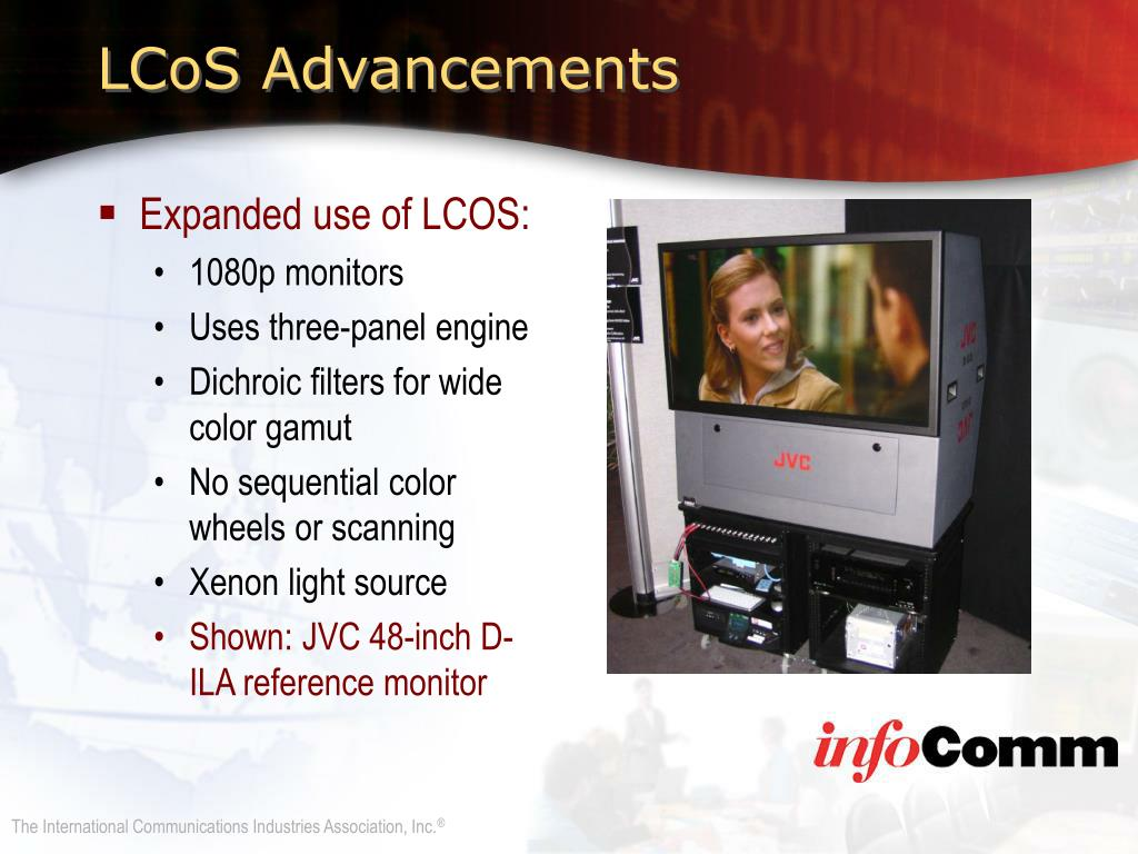 LCoS Advancements