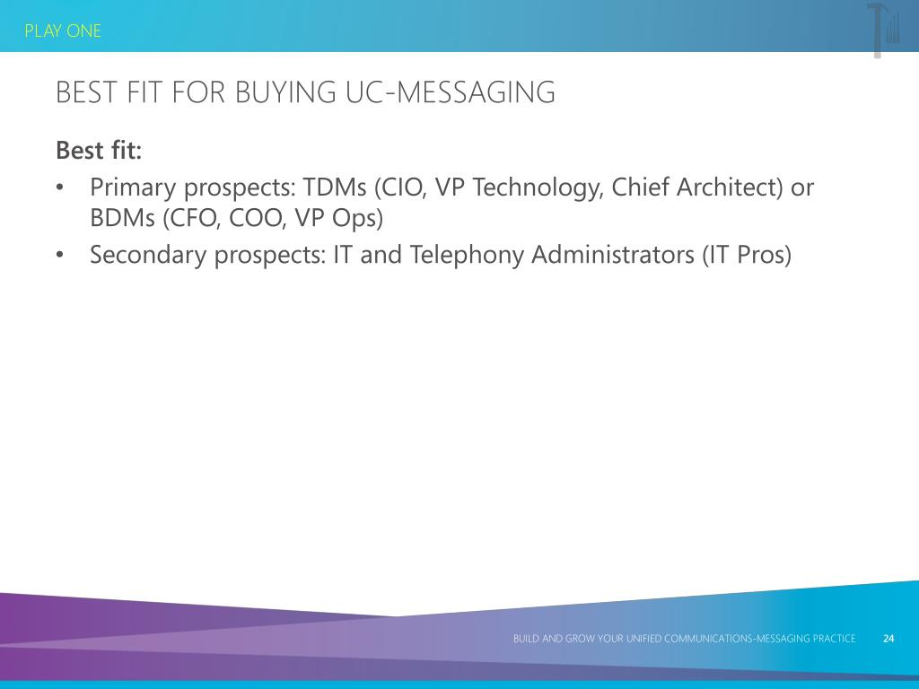 Best Fit for Buying UC-Messaging
