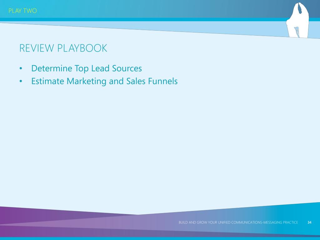 Review Playbook