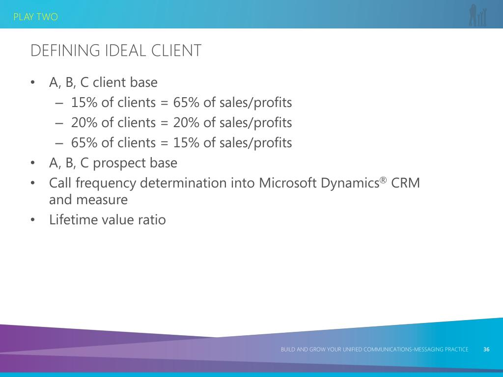 Defining Ideal Client