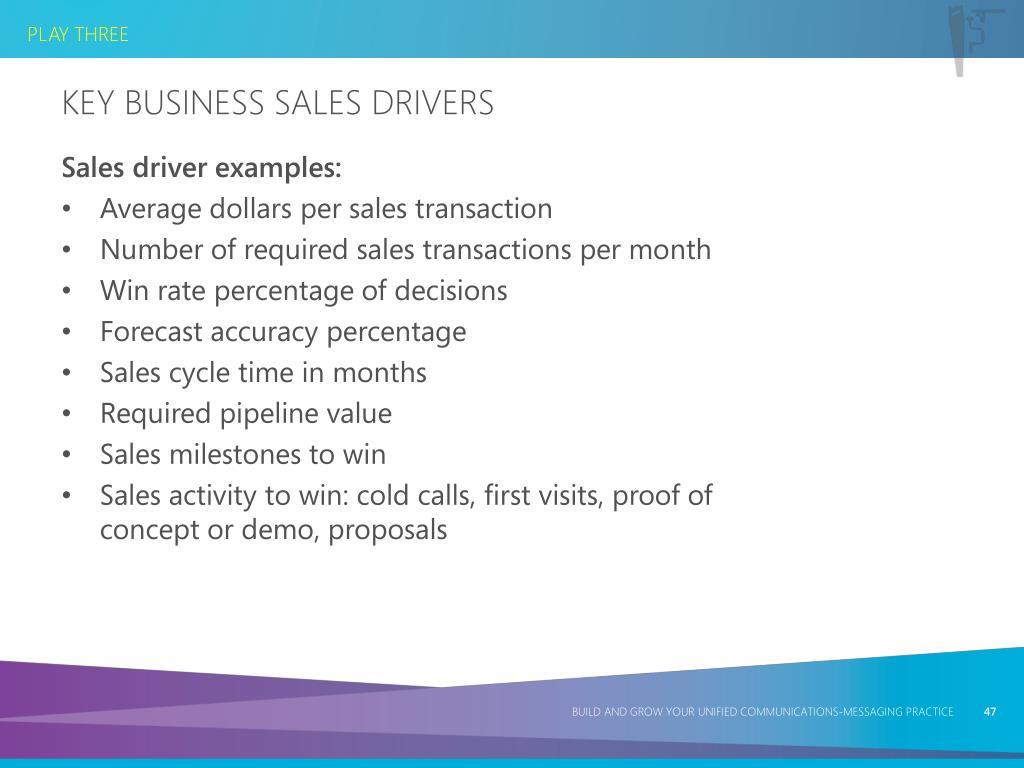 Key Business Sales Drivers